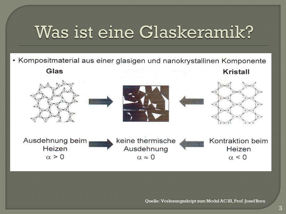 Was ist eine Glaskeramik