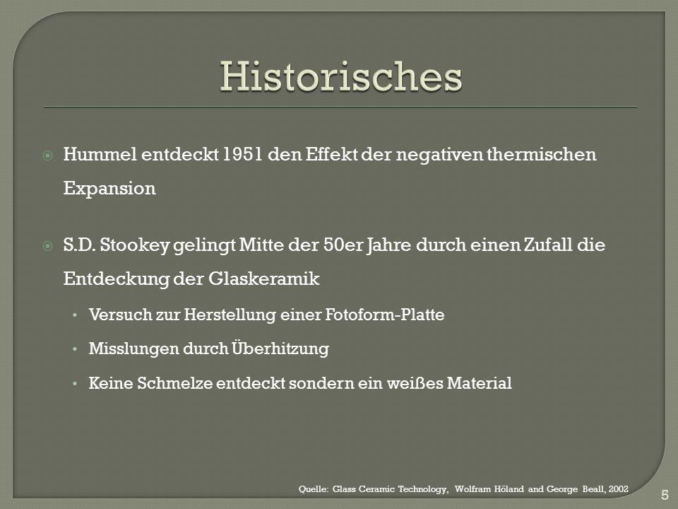Historisches Hummel entdeckt 1951 den Effekt der negativen thermischen Expansion.