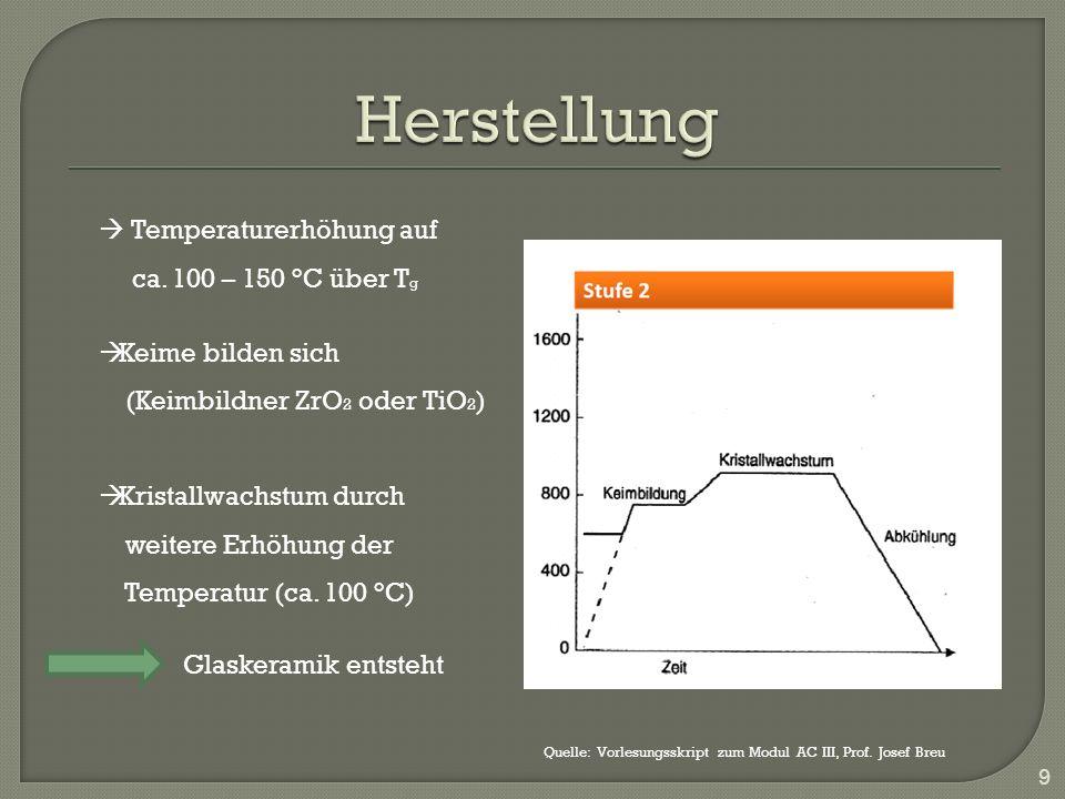 Herstellung  Temperaturerhöhung auf ca. 100 – 150 °C über Tg