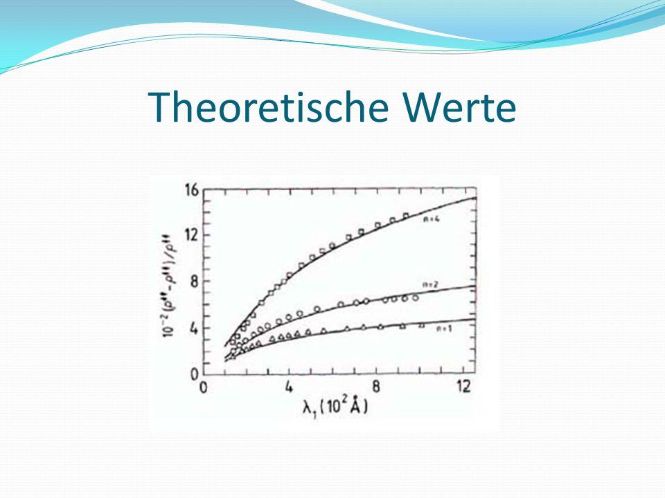 Theoretische Werte