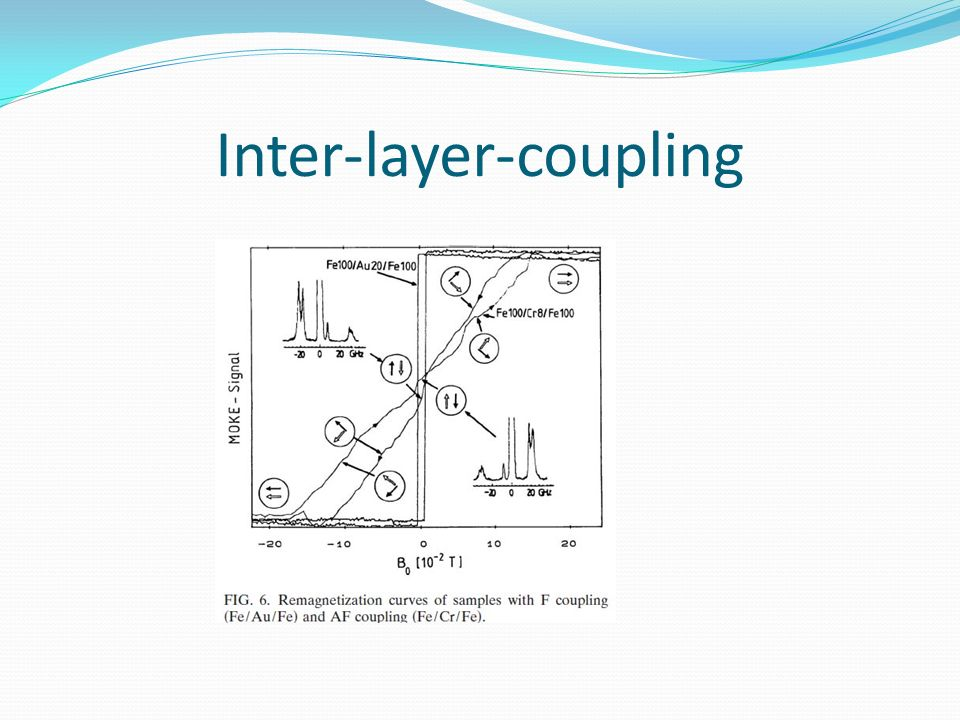 Inter-layer-coupling