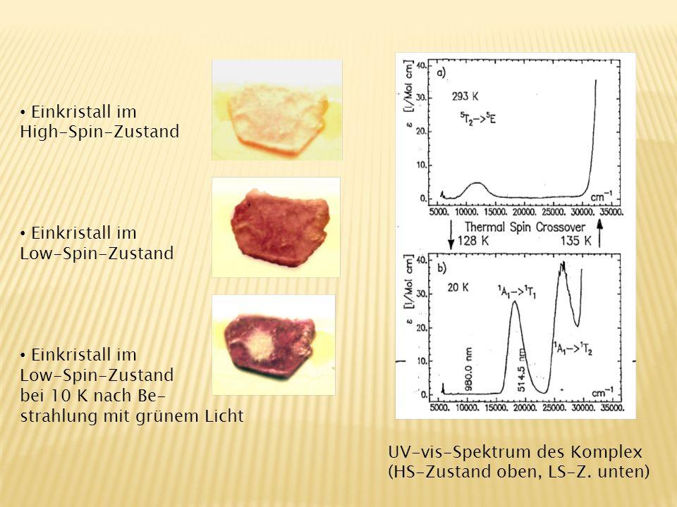Einkristall im High-Spin-Zustand. Low-Spin-Zustand. bei 10 K nach Be- strahlung mit grünem Licht.