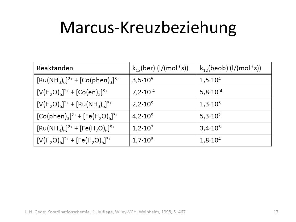 Marcus-Kreuzbeziehung