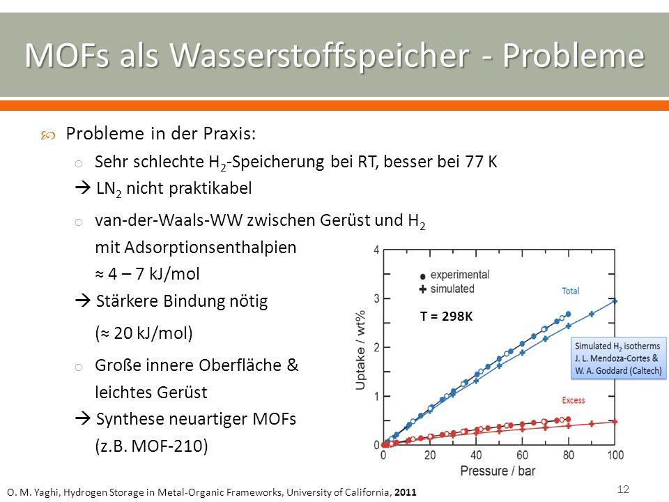 MOFs als Wasserstoffspeicher - Probleme