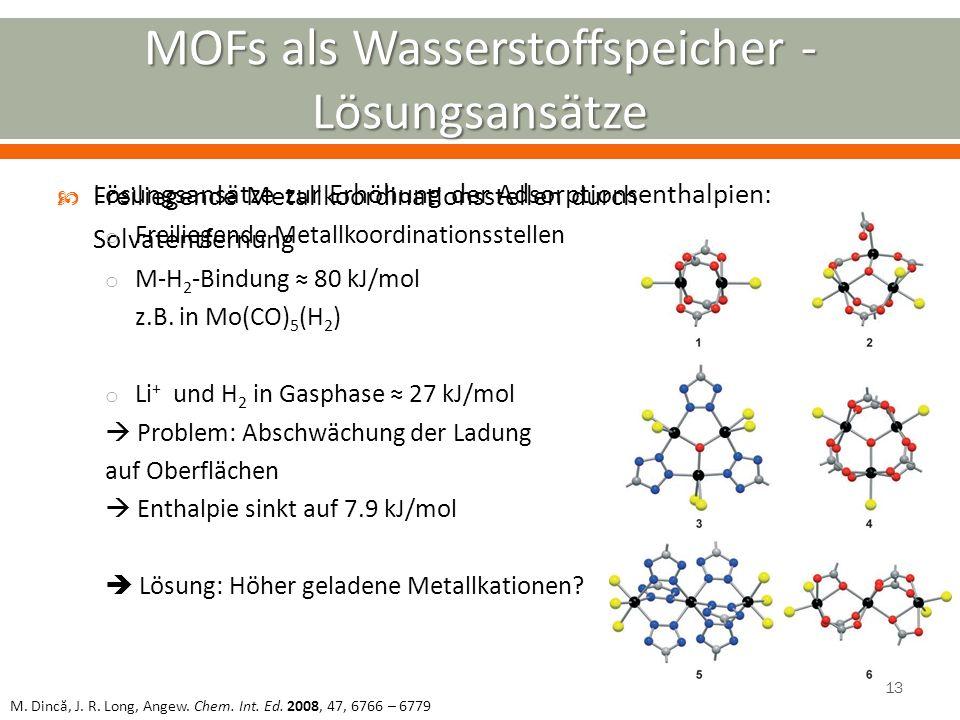 MOFs als Wasserstoffspeicher - Lösungsansätze
