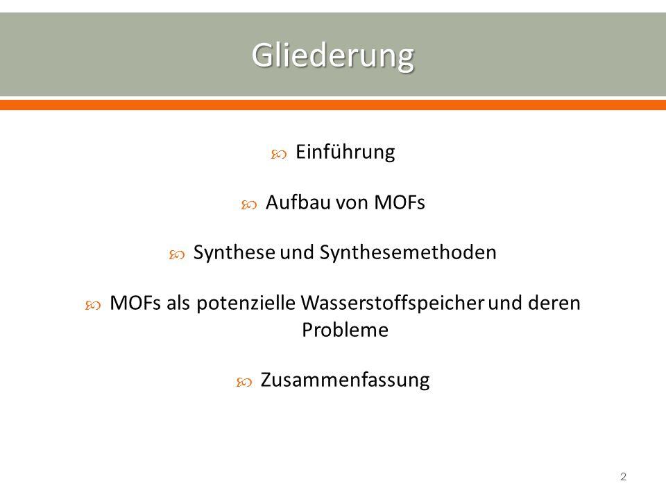 Gliederung Einführung Aufbau von MOFs Synthese und Synthesemethoden