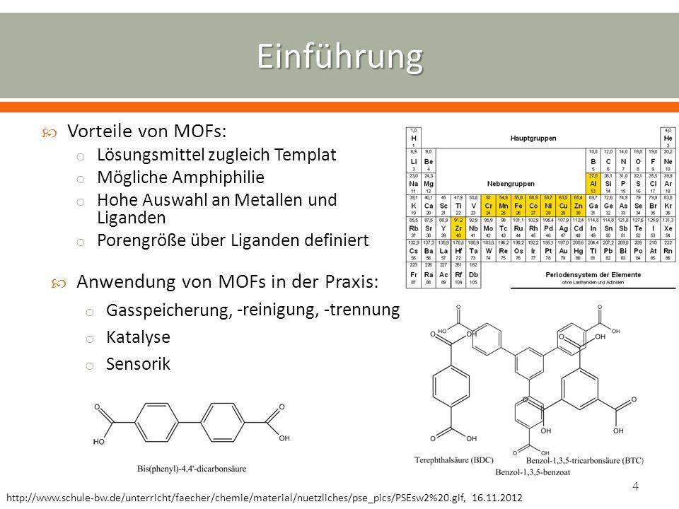 Einführung Vorteile von MOFs: Anwendung von MOFs in der Praxis:
