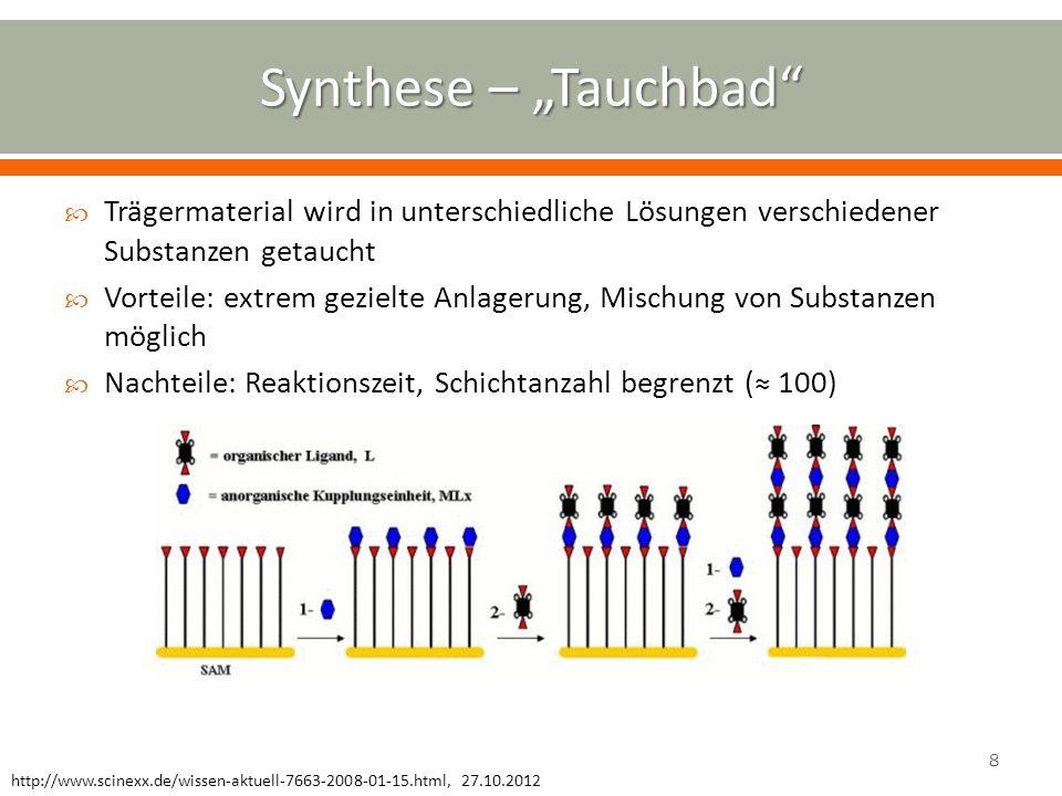 """Synthese – """"Tauchbad Trägermaterial wird in unterschiedliche Lösungen verschiedener Substanzen getaucht."""
