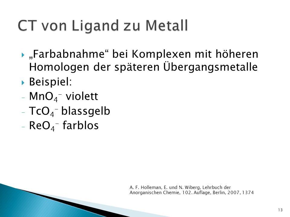"""CT von Ligand zu Metall """"Farbabnahme bei Komplexen mit höheren Homologen der späteren Übergangsmetalle."""