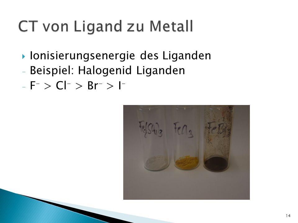 CT von Ligand zu Metall Ionisierungsenergie des Liganden