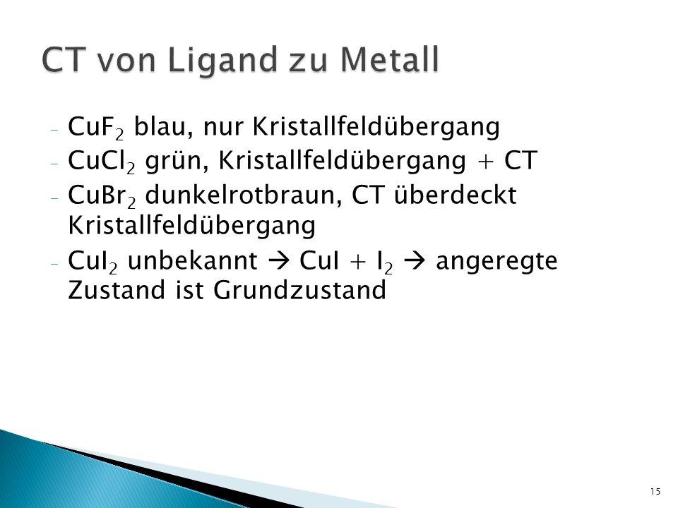 CT von Ligand zu Metall CuF2 blau, nur Kristallfeldübergang