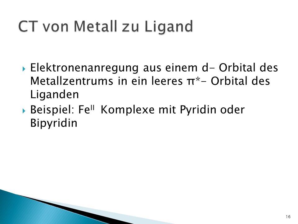 CT von Metall zu Ligand Elektronenanregung aus einem d- Orbital des Metallzentrums in ein leeres π*- Orbital des Liganden.