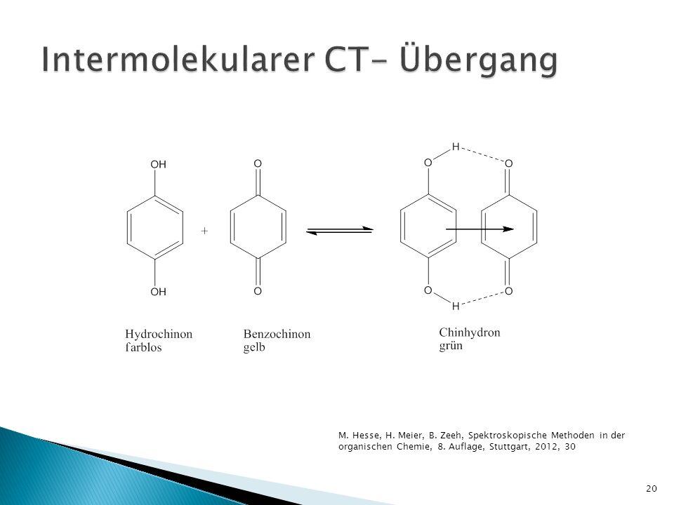 Intermolekularer CT- Übergang
