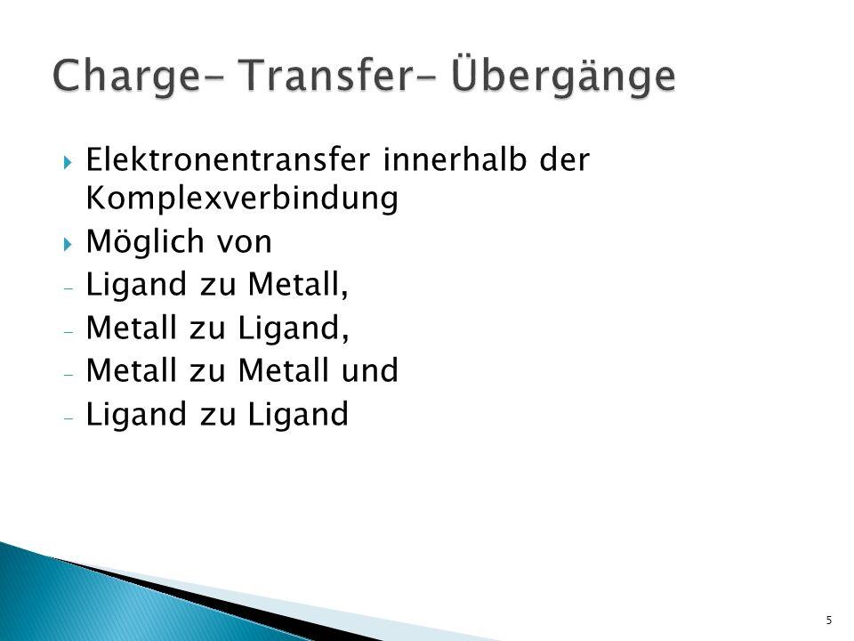 Charge- Transfer- Übergänge
