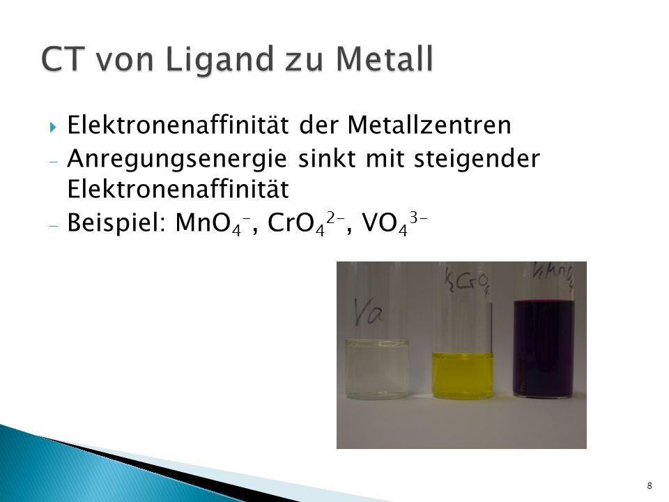 CT von Ligand zu Metall Elektronenaffinität der Metallzentren