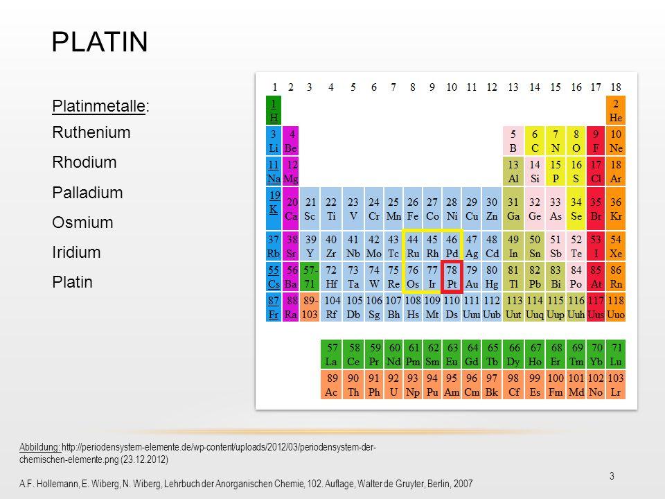 Platin Platinmetalle: Ruthenium Rhodium Palladium Osmium Iridium