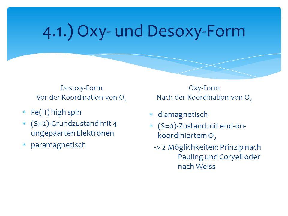 4.1.) Oxy- und Desoxy-Form Fe(II) high spin diamagnetisch