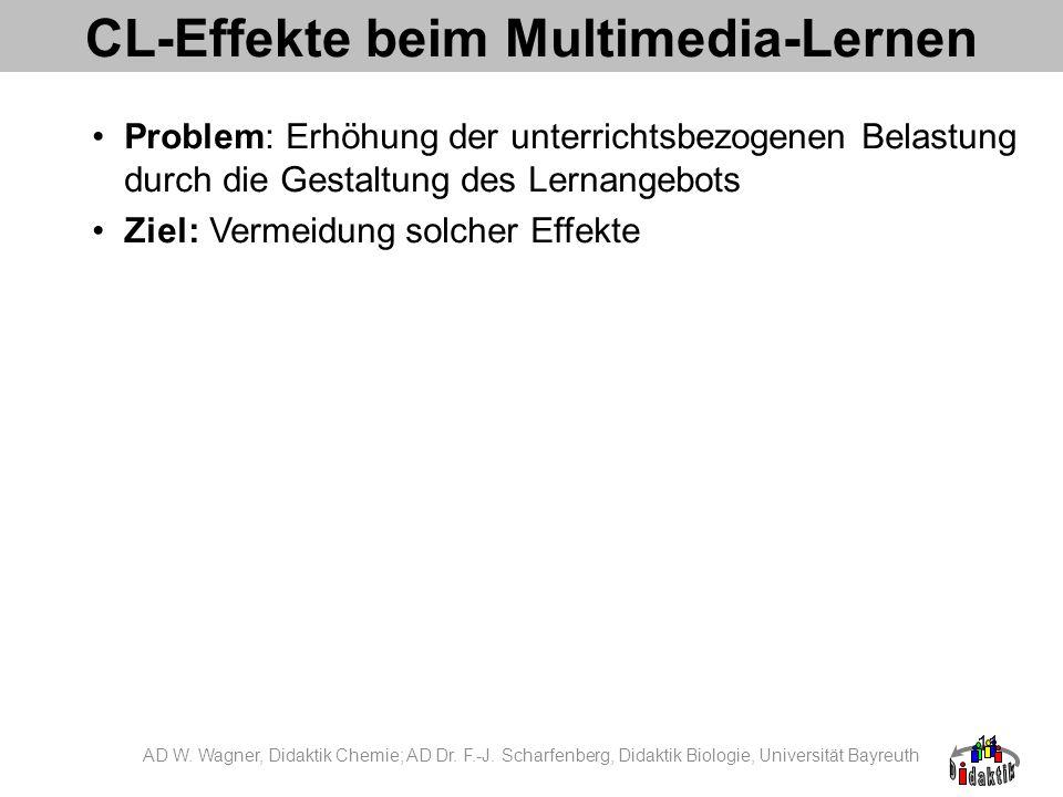 CL-Effekte beim Multimedia-Lernen