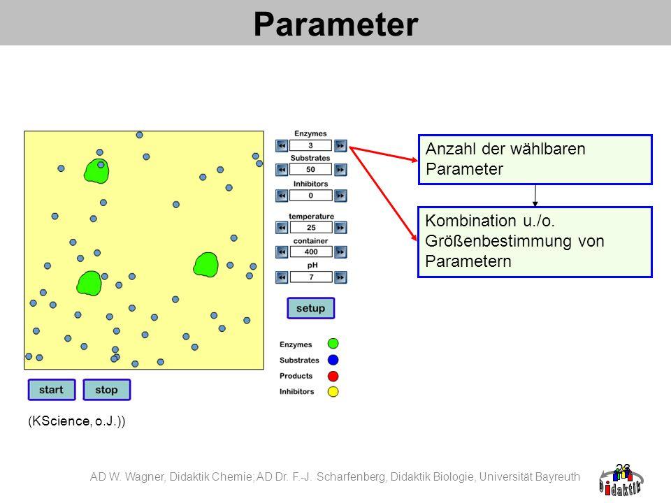 Parameter Anzahl der wählbaren Parameter