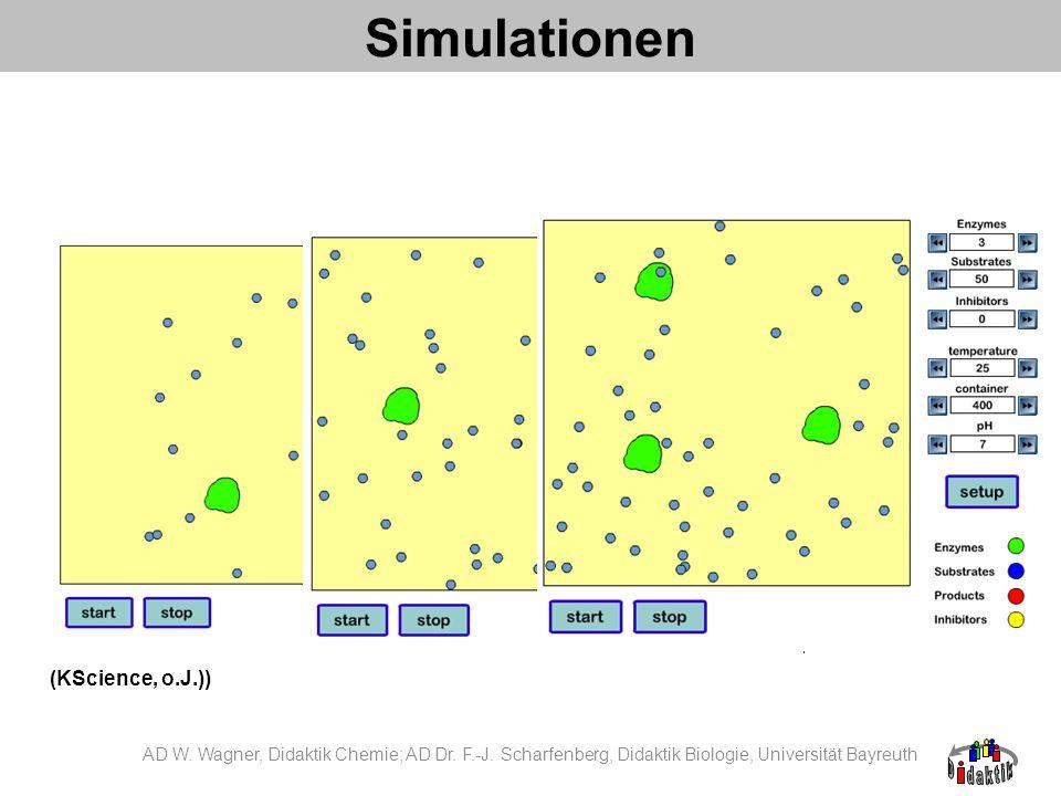 Simulationen (KScience, o.J.))