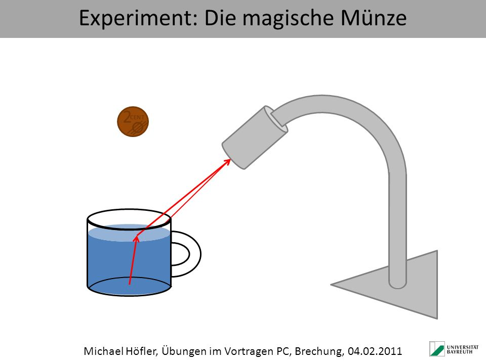 Experiment: Die magische Münze