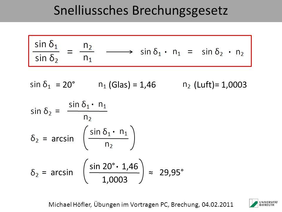 Snelliussches Brechungsgesetz