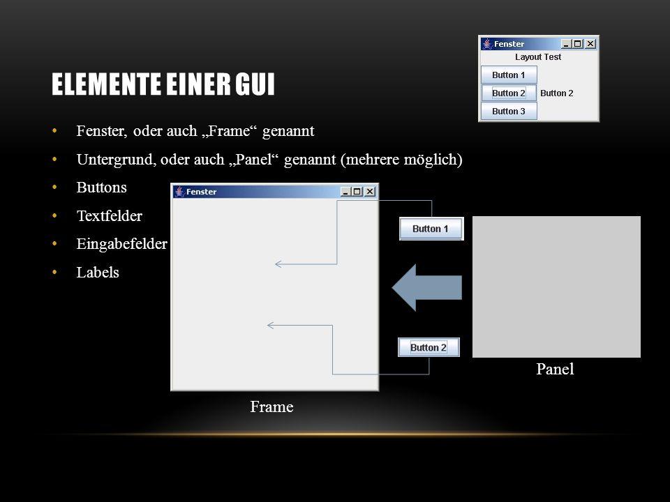 """Elemente einer GUI Panel Frame Fenster, oder auch """"Frame genannt"""