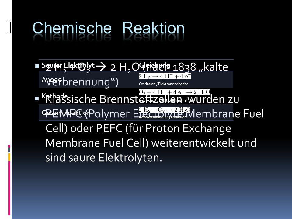"""Chemische Reaktion 2 H2 + O2  2 H2O (nach 1838 """"kalte Verbrennung )"""