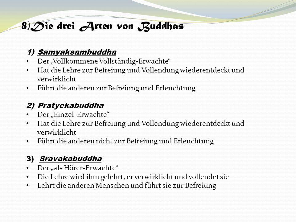 8)Die drei Arten von Buddhas