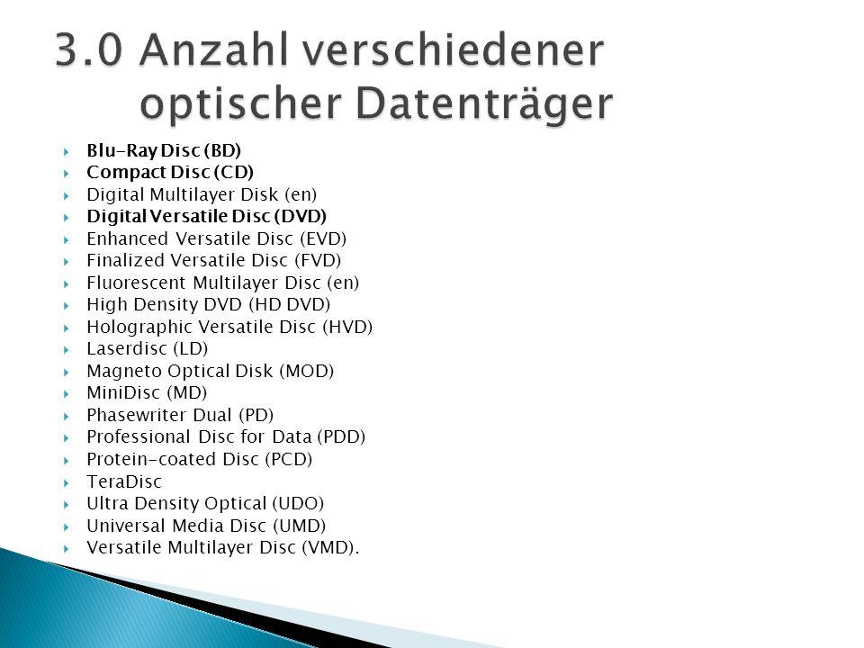 3.0 Anzahl verschiedener optischer Datenträger