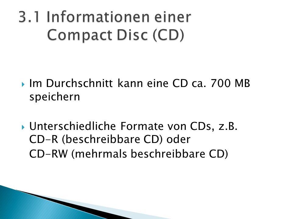 3.1 Informationen einer Compact Disc (CD)