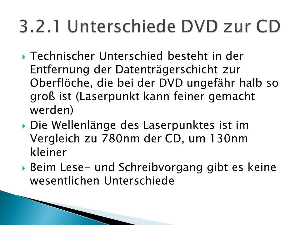 3.2.1 Unterschiede DVD zur CD
