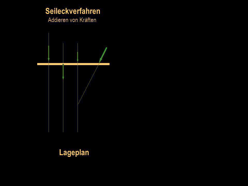 Seileckverfahren Addieren von Kräften Lageplan