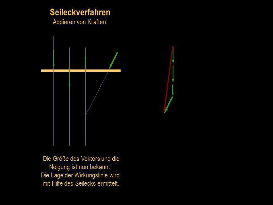 Seileckverfahren Addieren von Kräften Die Größe des Vektors und die