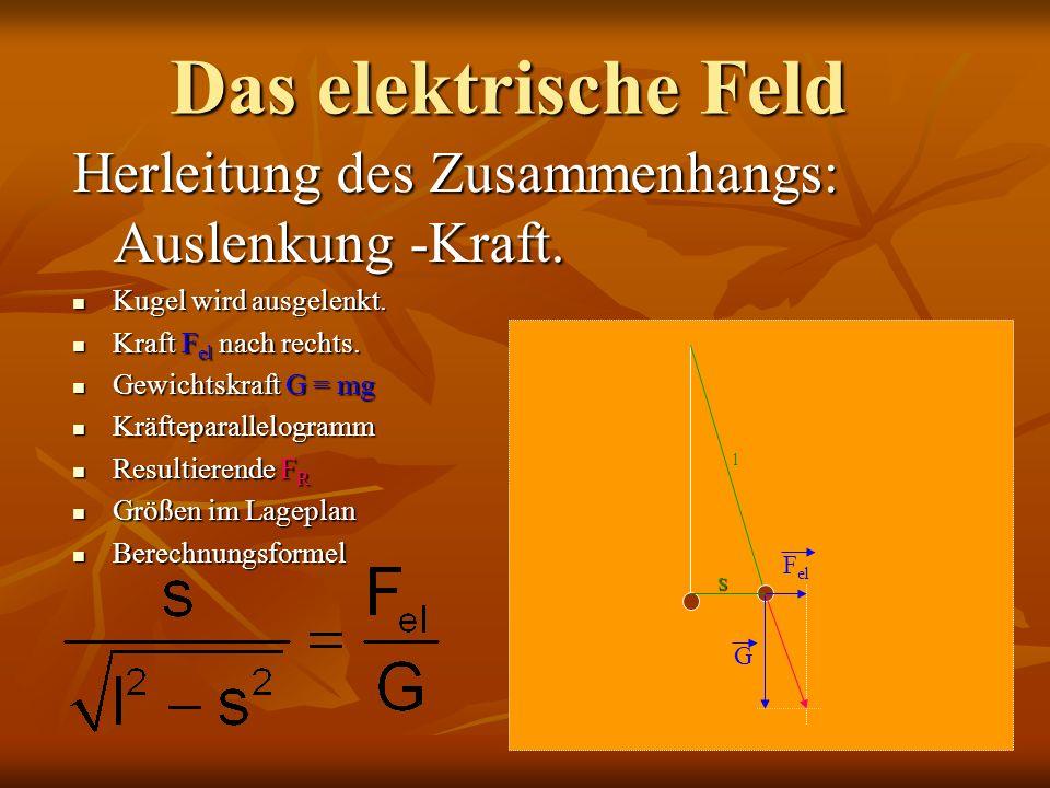 Das elektrische Feld Herleitung des Zusammenhangs: Auslenkung -Kraft.
