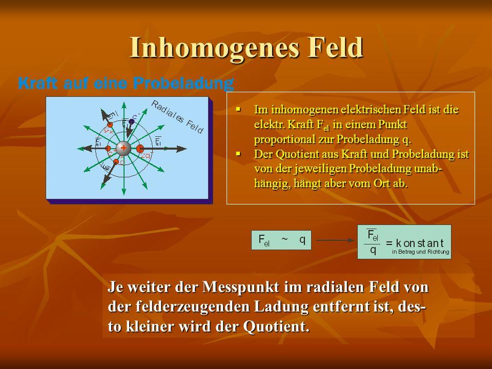 Inhomogenes Feld Je weiter der Messpunkt im radialen Feld von