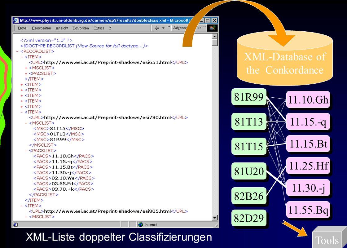 XML-Database of the Conkordance. 81R99. 11.10.Gh. 81T13. 81T15. 81U20. 82B26. 11.15.-q. 11.15.Bt.
