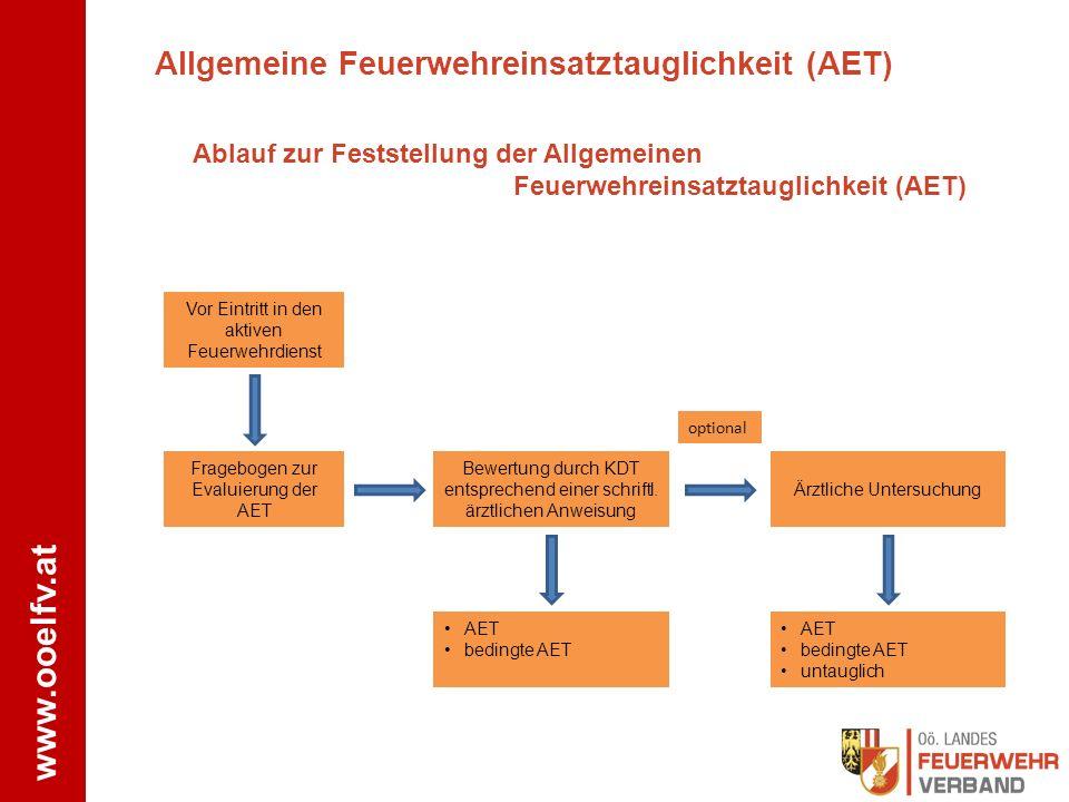 Allgemeine Feuerwehreinsatztauglichkeit (AET)