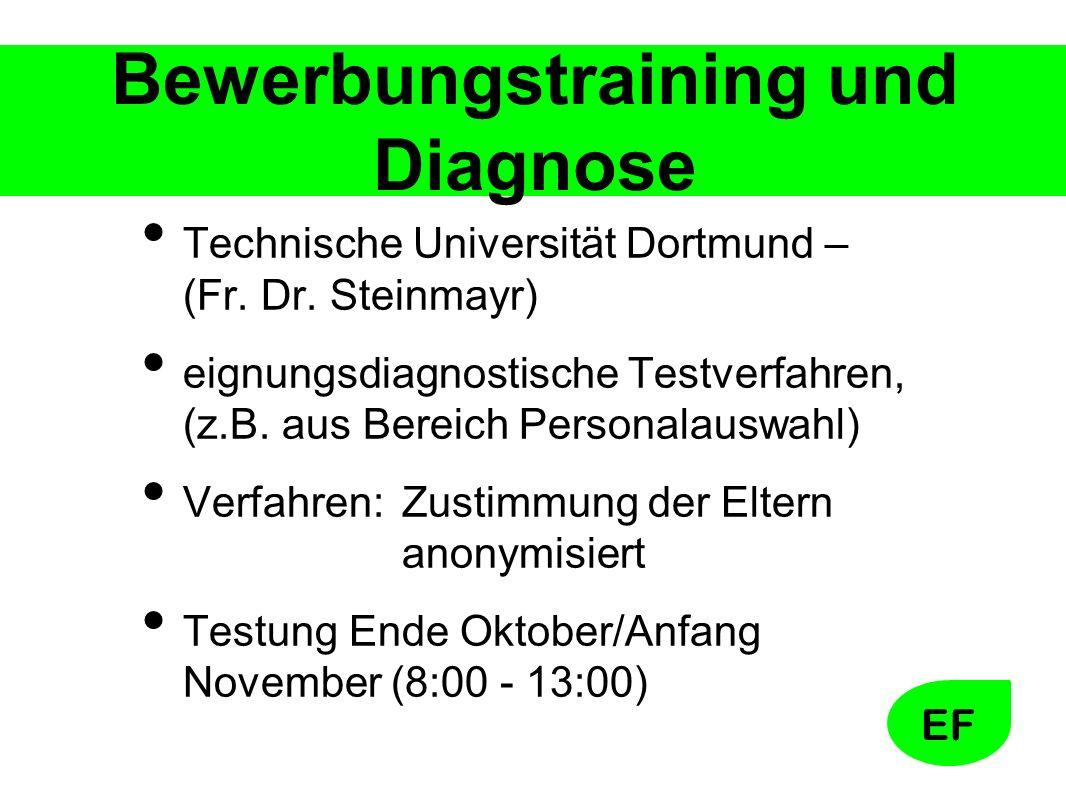 Bewerbungstraining und Diagnose