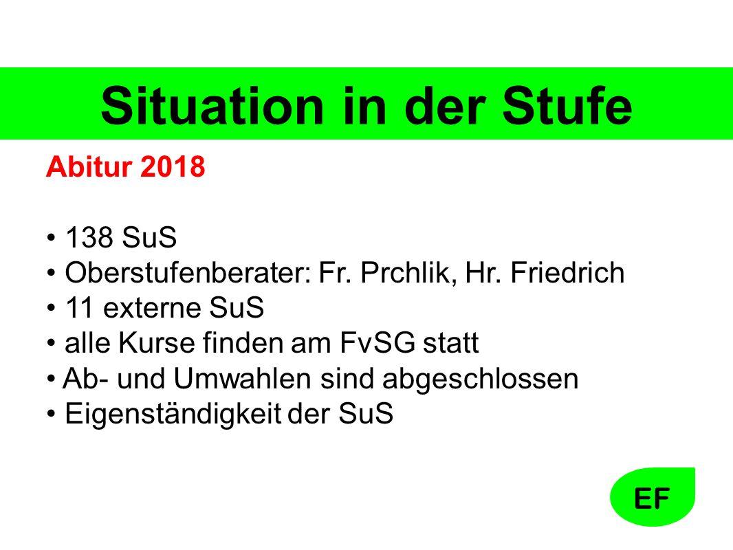 Situation in der Stufe Abitur 2018 138 SuS
