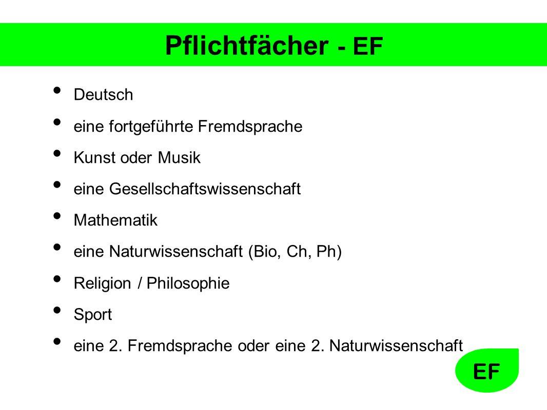 Pflichtfächer - EF Deutsch eine fortgeführte Fremdsprache