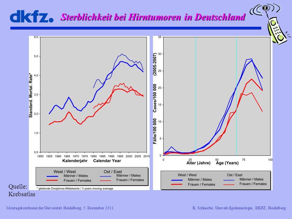 Sterblichkeit bei Hirntumoren in Deutschland