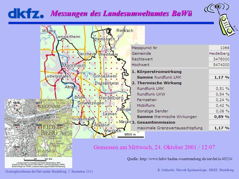 Messungen des Landesumweltamtes BaWü