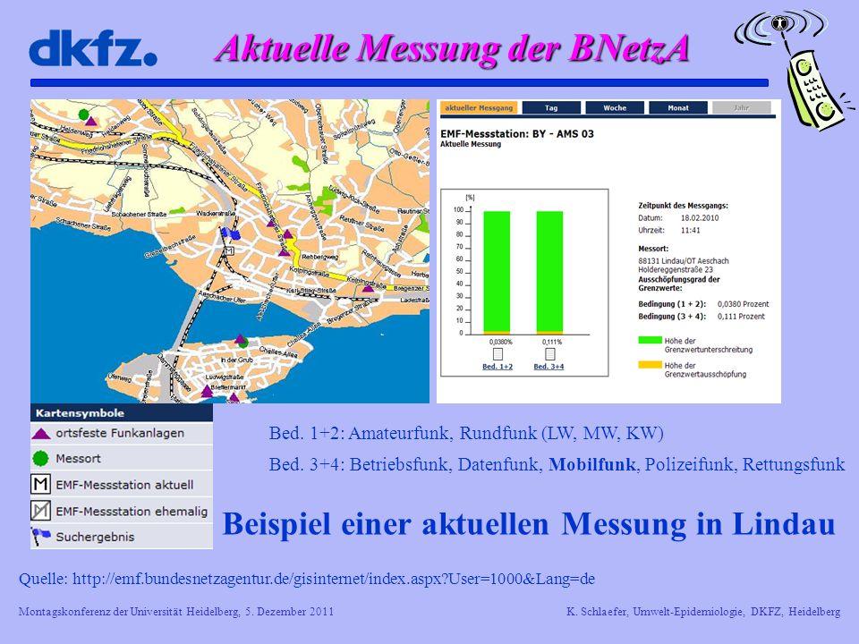 Aktuelle Messung der BNetzA