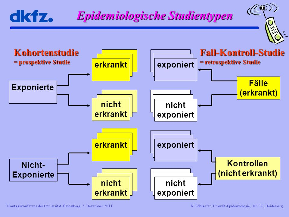Epidemiologische Studientypen
