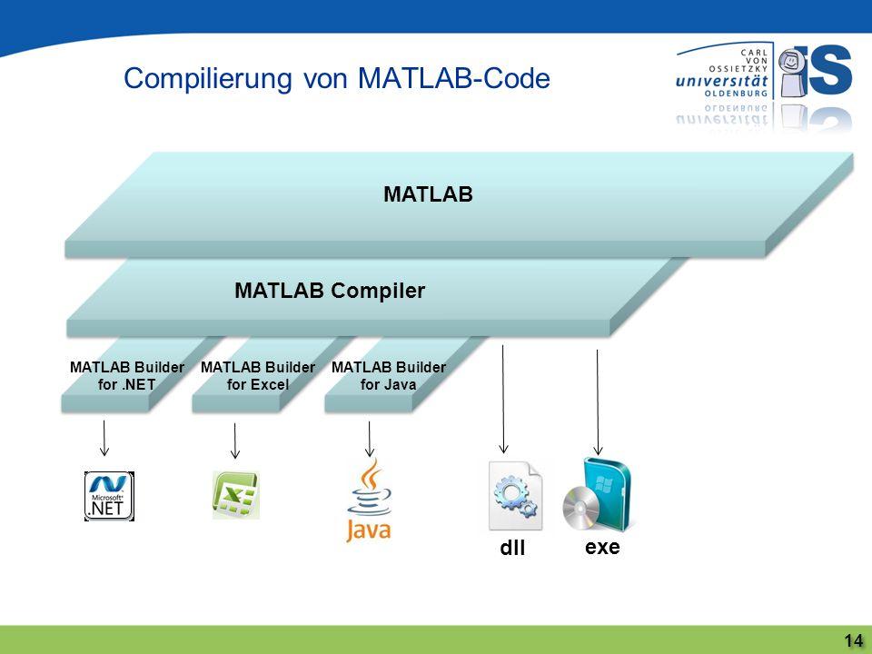 Compilierung von MATLAB-Code