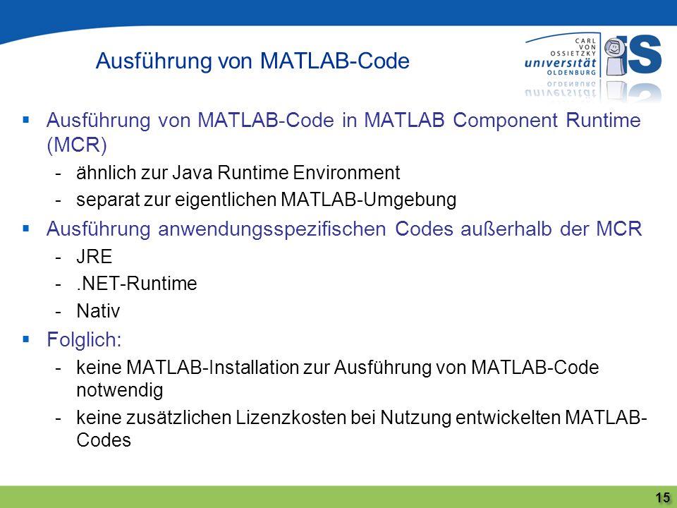 Ausführung von MATLAB-Code
