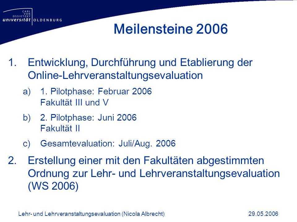 Meilensteine 2006 Entwicklung, Durchführung und Etablierung der Online-Lehrveranstaltungsevaluation.