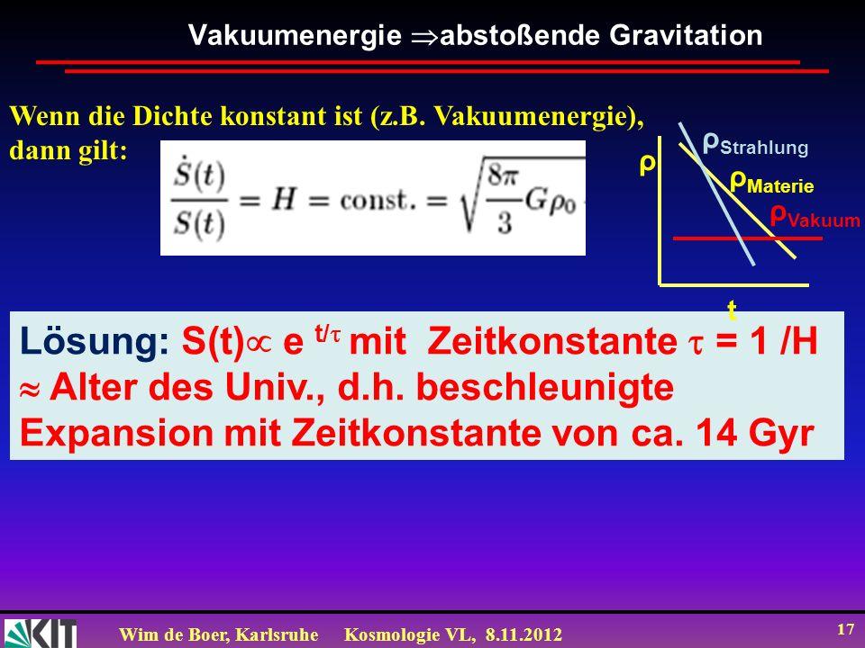 Vakuumenergie abstoßende Gravitation