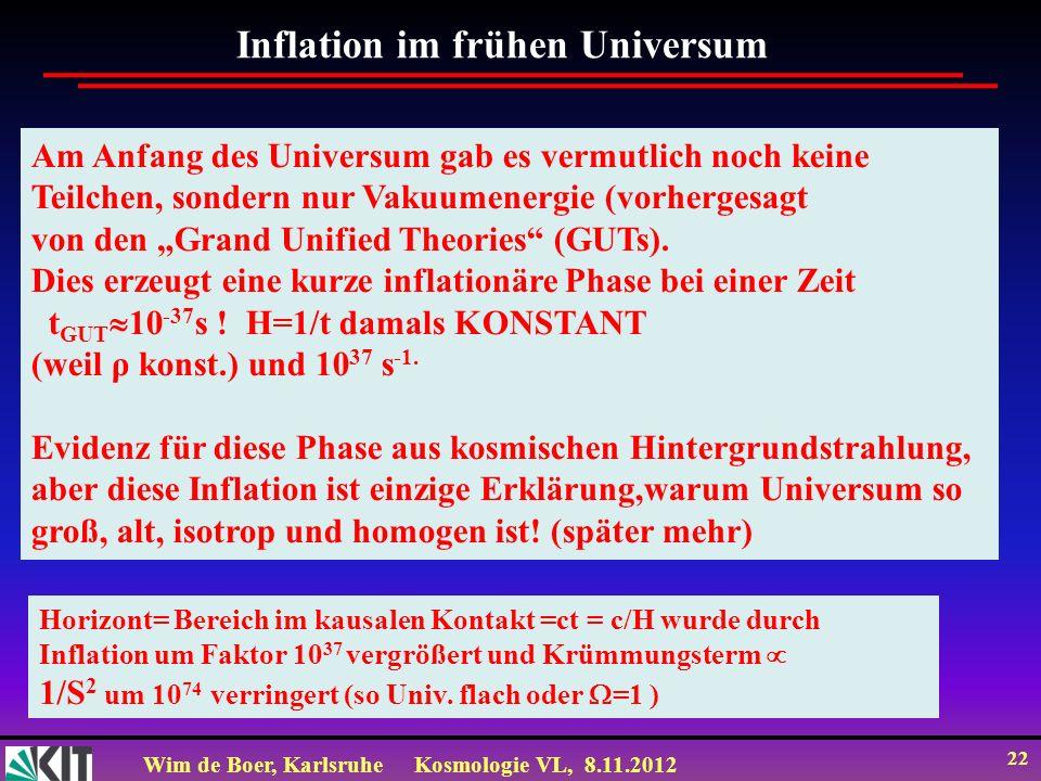 Inflation im frühen Universum